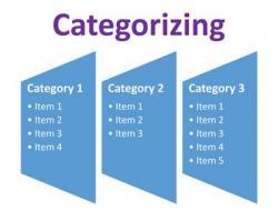 内容策略和用户体验——第 2 部分