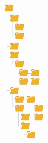 文件修订控制第 1 部分:管理修订和创建标准目录结构