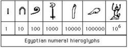 埃及象形文字:一个古老的书写系统