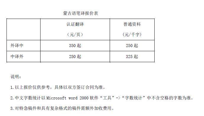 蒙古语翻译价格